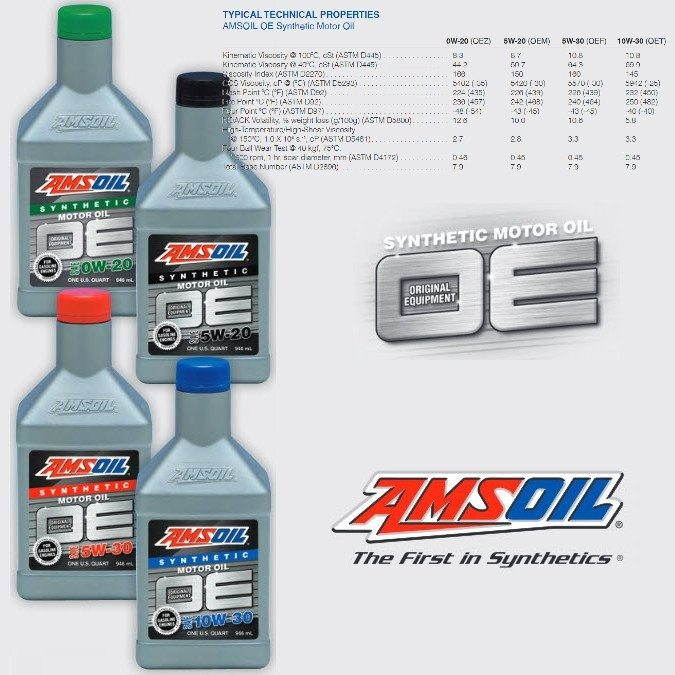 Amsoil OEM Synthetic Motor Oil