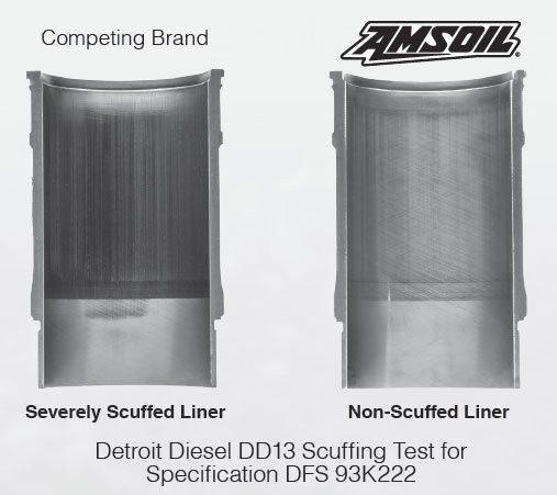 Detroit Diesel DD13 Scuffing Test
