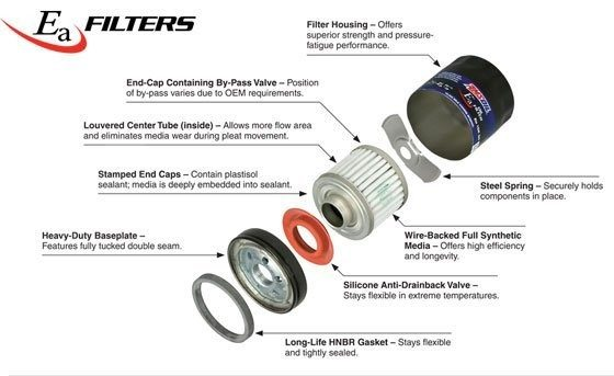 Amsoil EaO Oil Filter Exploded View