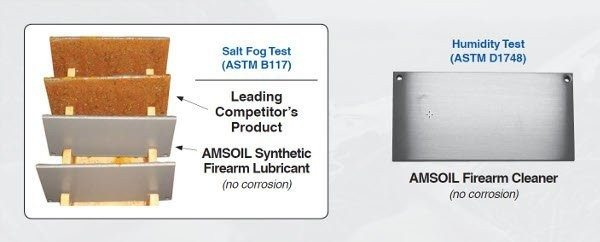 Amsoil Firearm Cleaner Salt Fog and Humidity Tests